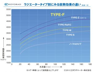 racing_type_graph_large